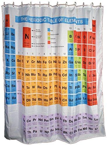 Cortina de ducha Tabla periódica de los elementos